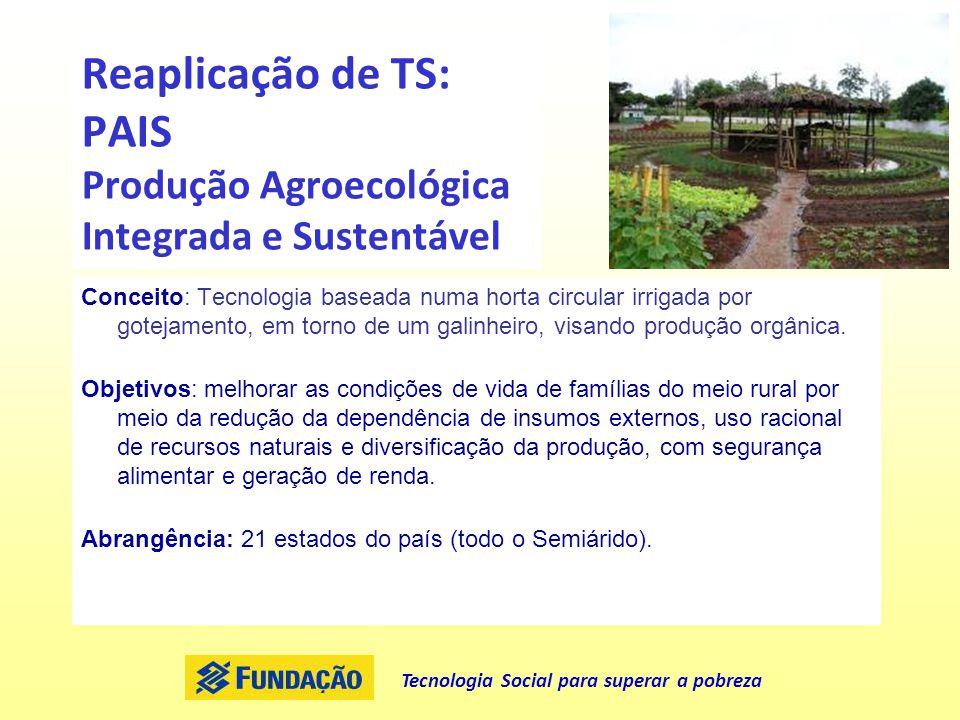 Reaplicação de TS: PAIS Produção Agroecológica Integrada e Sustentável