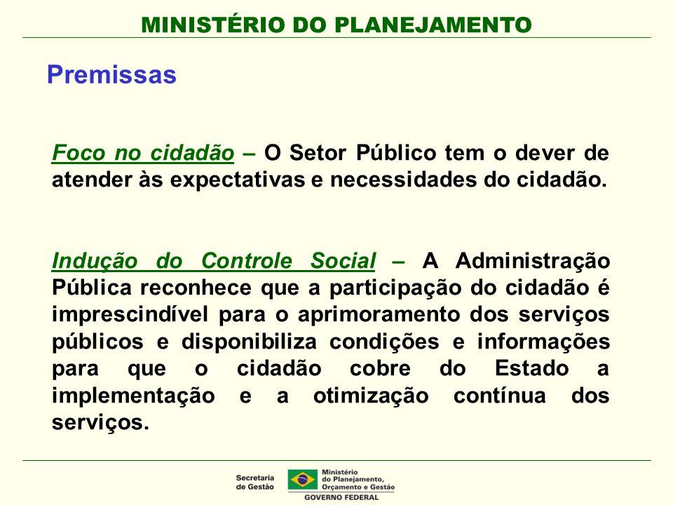 Premissas Foco no cidadão – O Setor Público tem o dever de atender às expectativas e necessidades do cidadão.