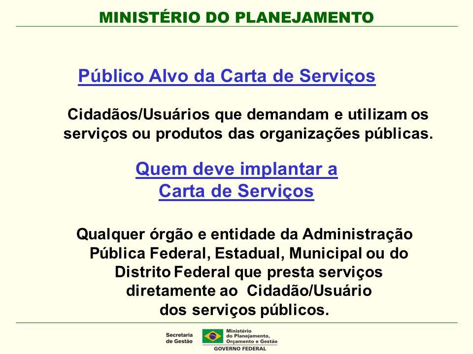 Público Alvo da Carta de Serviços