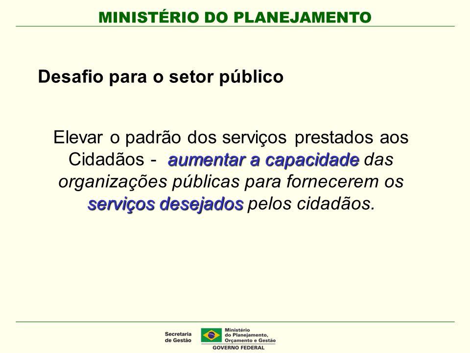 Desafio para o setor público