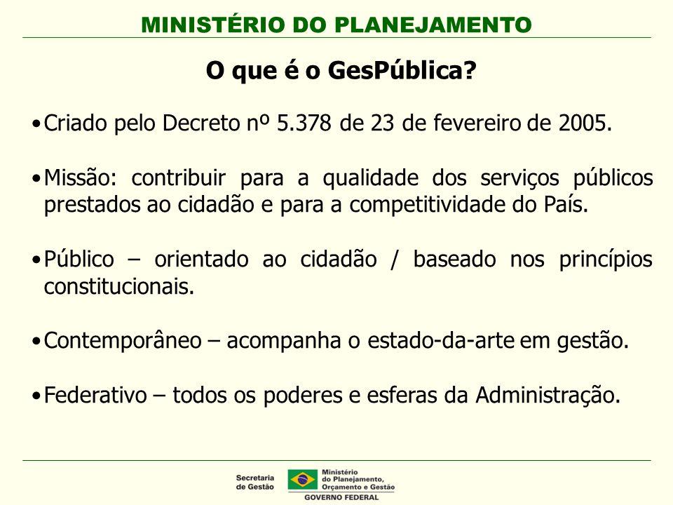 O que é o GesPública Criado pelo Decreto nº 5.378 de 23 de fevereiro de 2005.