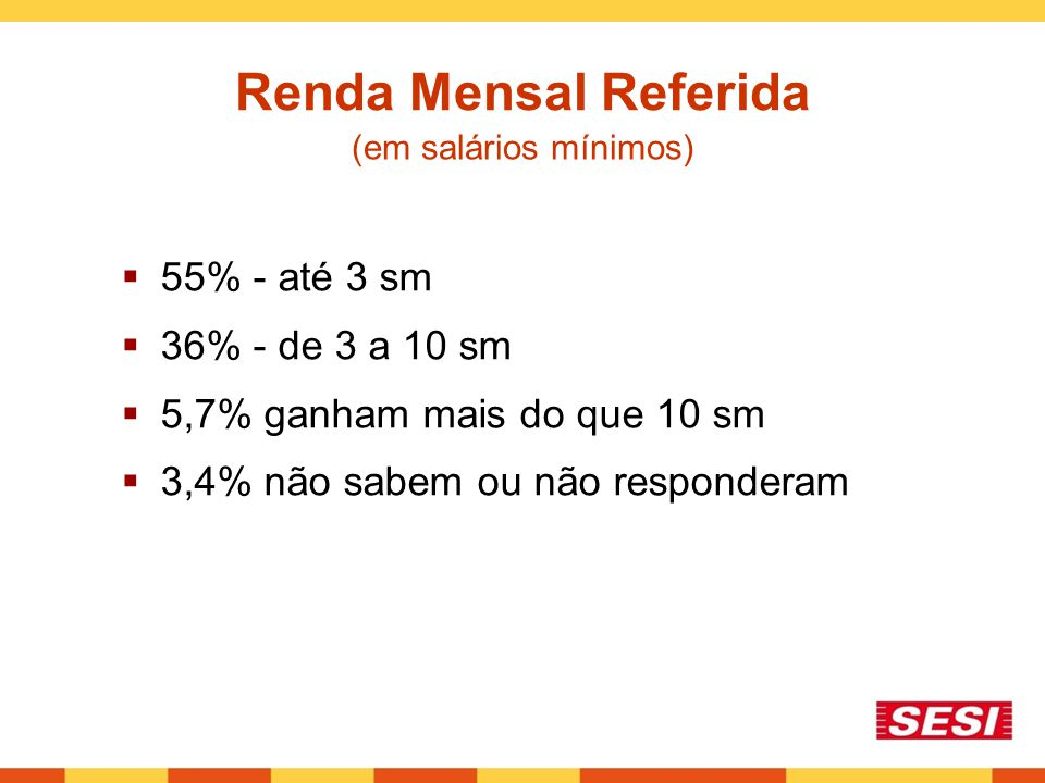 Renda Mensal Referida 55% - até 3 sm 36% - de 3 a 10 sm