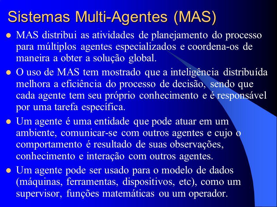 Sistemas Multi-Agentes (MAS)