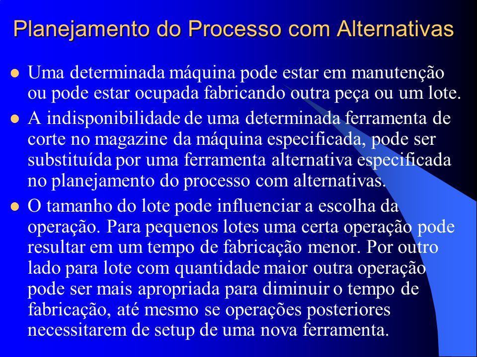 Planejamento do Processo com Alternativas