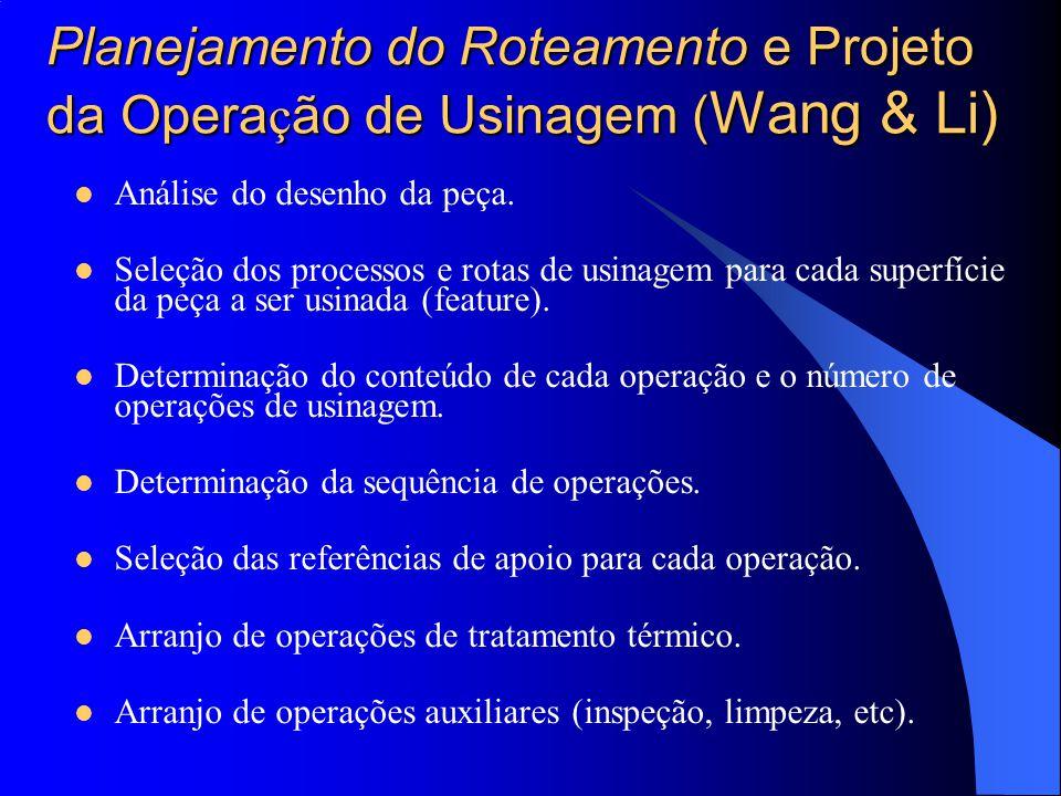 Planejamento do Roteamento e Projeto da Operação de Usinagem (Wang & Li)