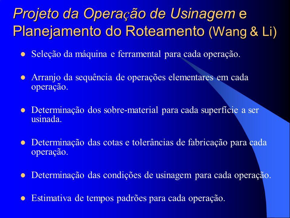 Projeto da Operação de Usinagem e Planejamento do Roteamento (Wang & Li)