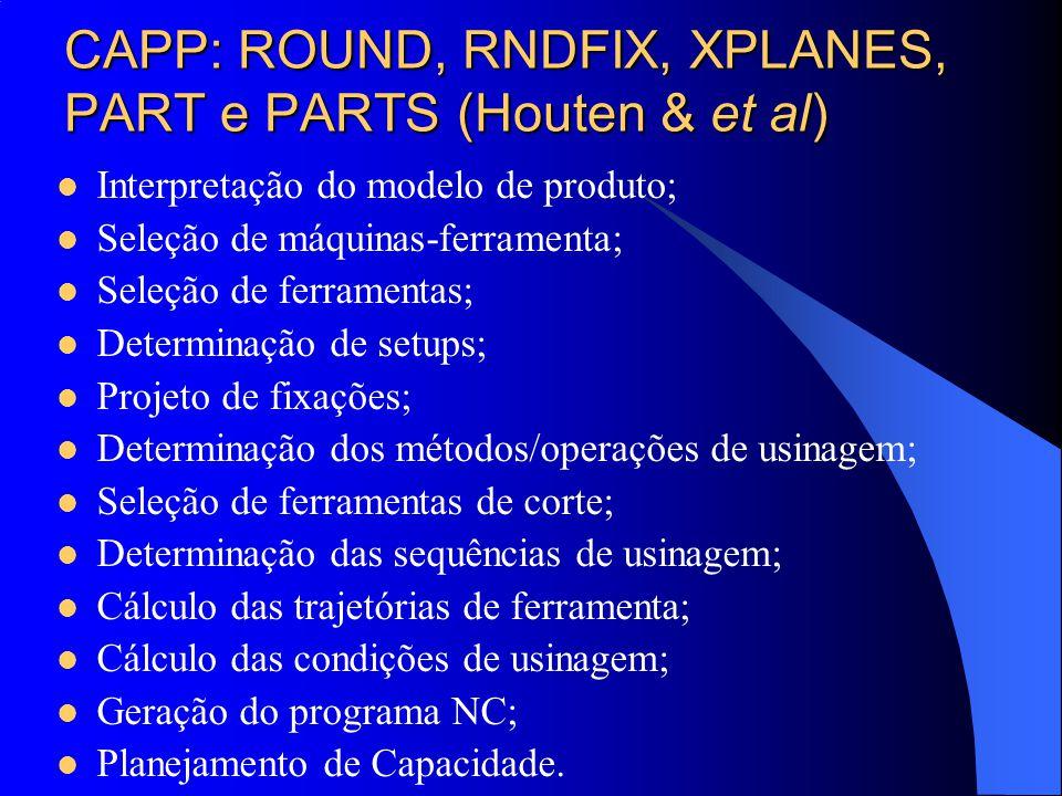 CAPP: ROUND, RNDFIX, XPLANES, PART e PARTS (Houten & et al)