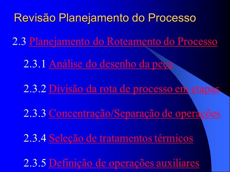 Revisão Planejamento do Processo