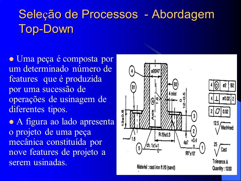 Seleção de Processos - Abordagem Top-Down
