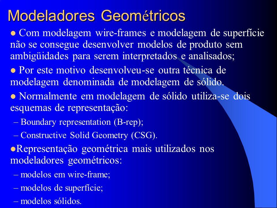 Modeladores Geométricos