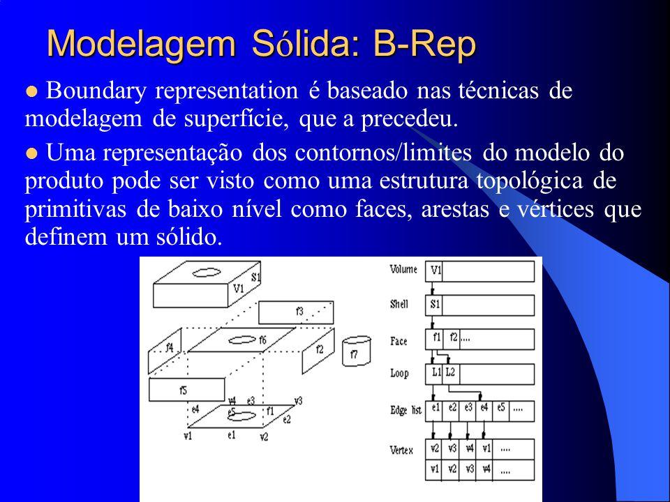 Modelagem Sólida: B-Rep