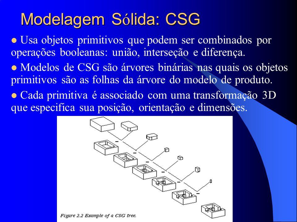 Modelagem Sólida: CSG Usa objetos primitivos que podem ser combinados por operações booleanas: união, interseção e diferença.