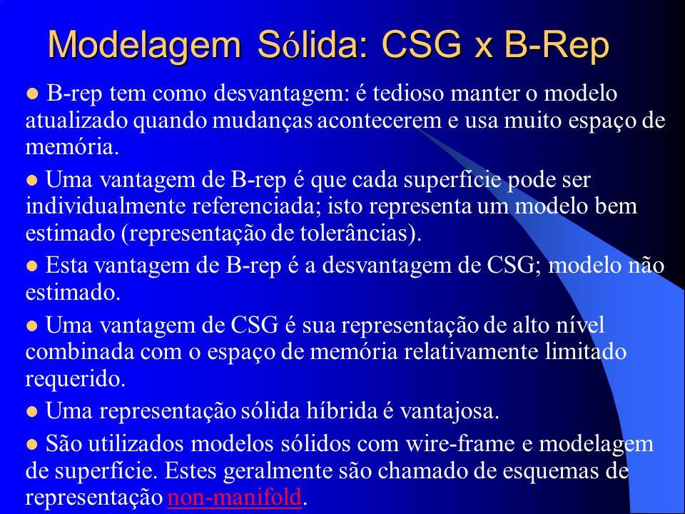 Modelagem Sólida: CSG x B-Rep