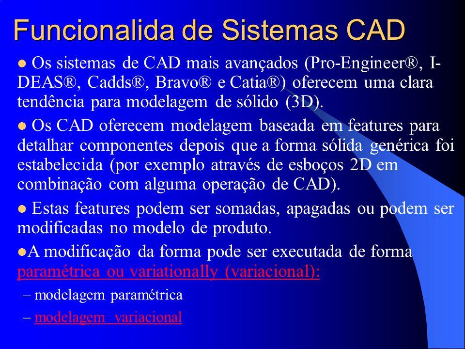 Funcionalida de Sistemas CAD