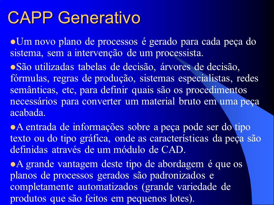 CAPP Generativo Um novo plano de processos é gerado para cada peça do sistema, sem a intervenção de um processista.