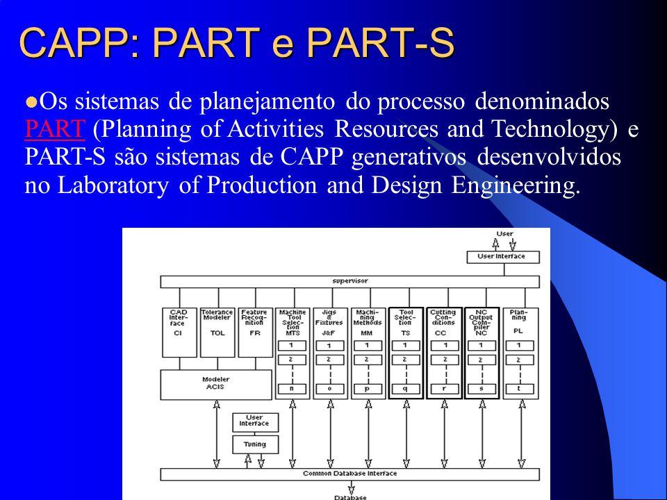 CAPP: PART e PART-S