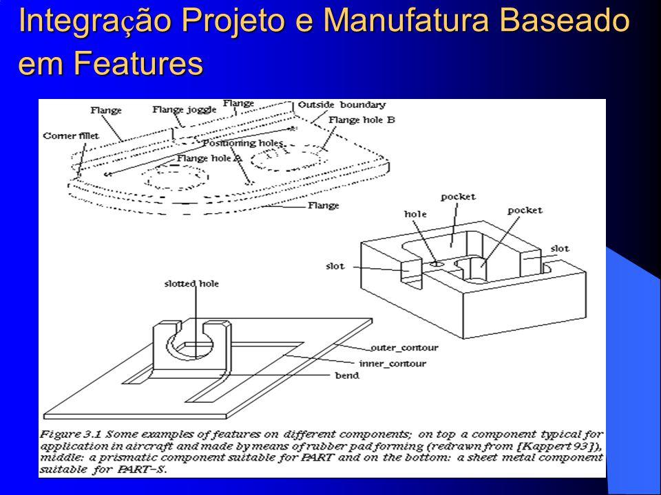 Integração Projeto e Manufatura Baseado em Features