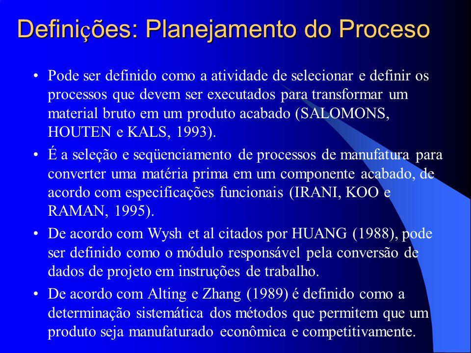 Definições: Planejamento do Proceso