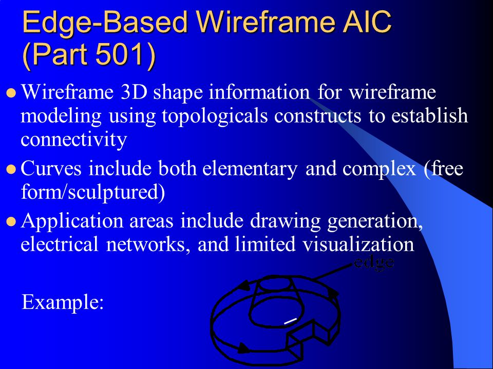 Edge-Based Wireframe AIC (Part 501)