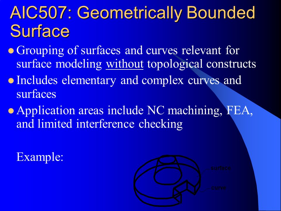 AIC507: Geometrically Bounded Surface