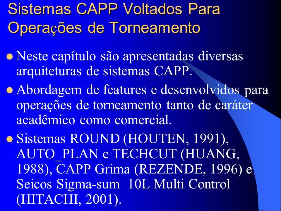 Sistemas CAPP Voltados Para Operações de Torneamento
