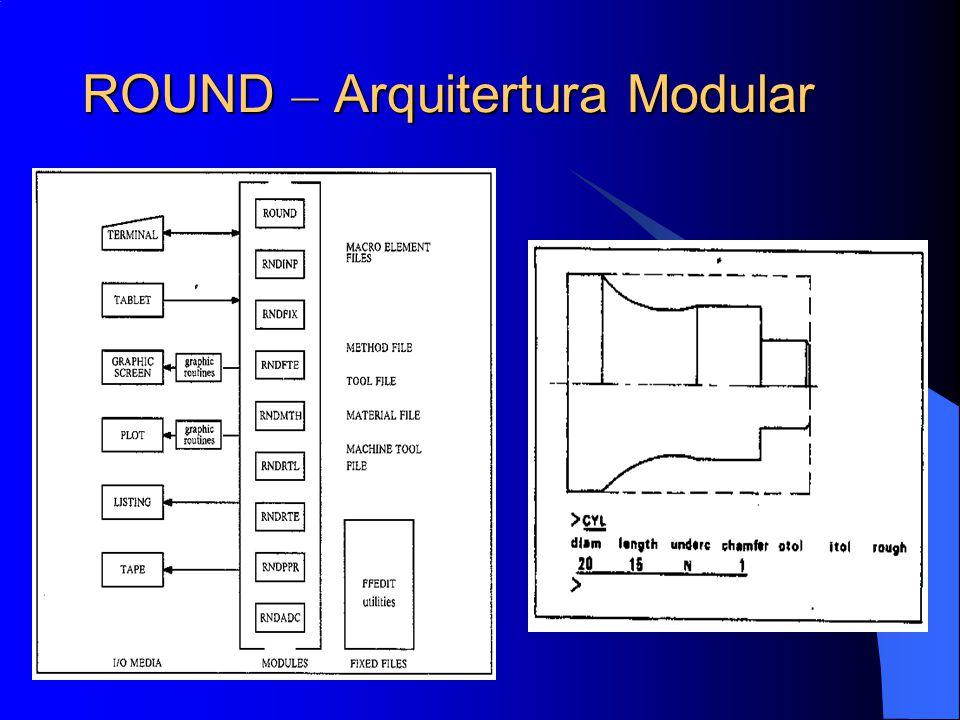 ROUND – Arquitertura Modular