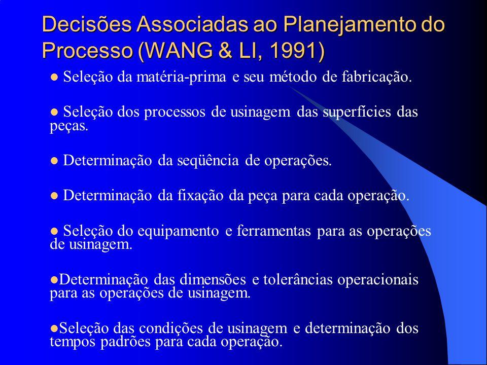 Decisões Associadas ao Planejamento do Processo (WANG & LI, 1991)