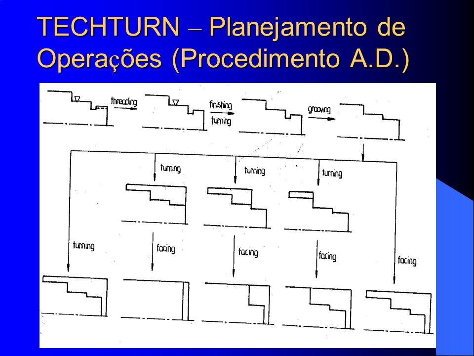 TECHTURN – Planejamento de Operações (Procedimento A.D.)