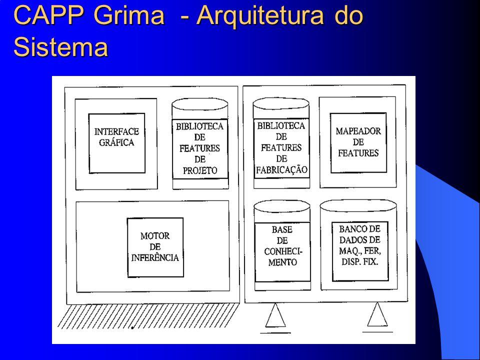 CAPP Grima - Arquitetura do Sistema