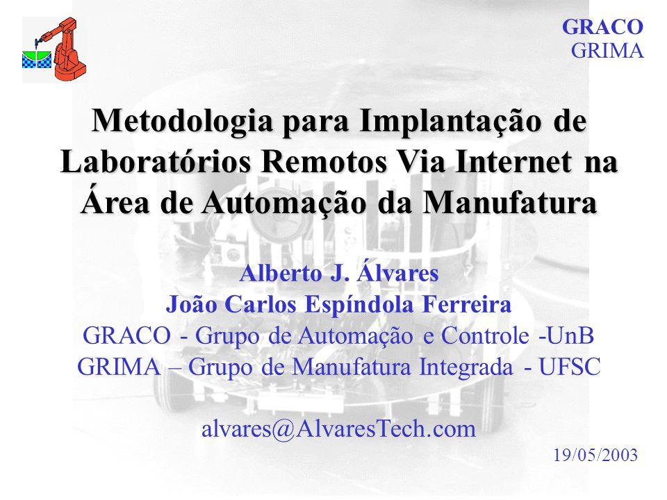 GRACO GRIMA. Metodologia para Implantação de Laboratórios Remotos Via Internet na Área de Automação da Manufatura.