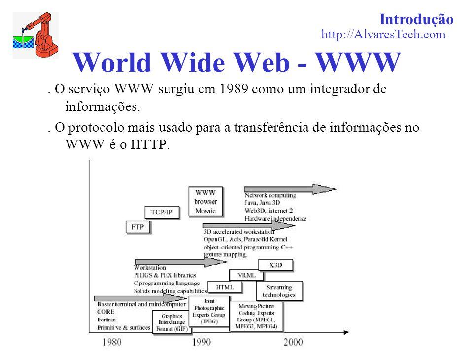 World Wide Web - WWW Introdução