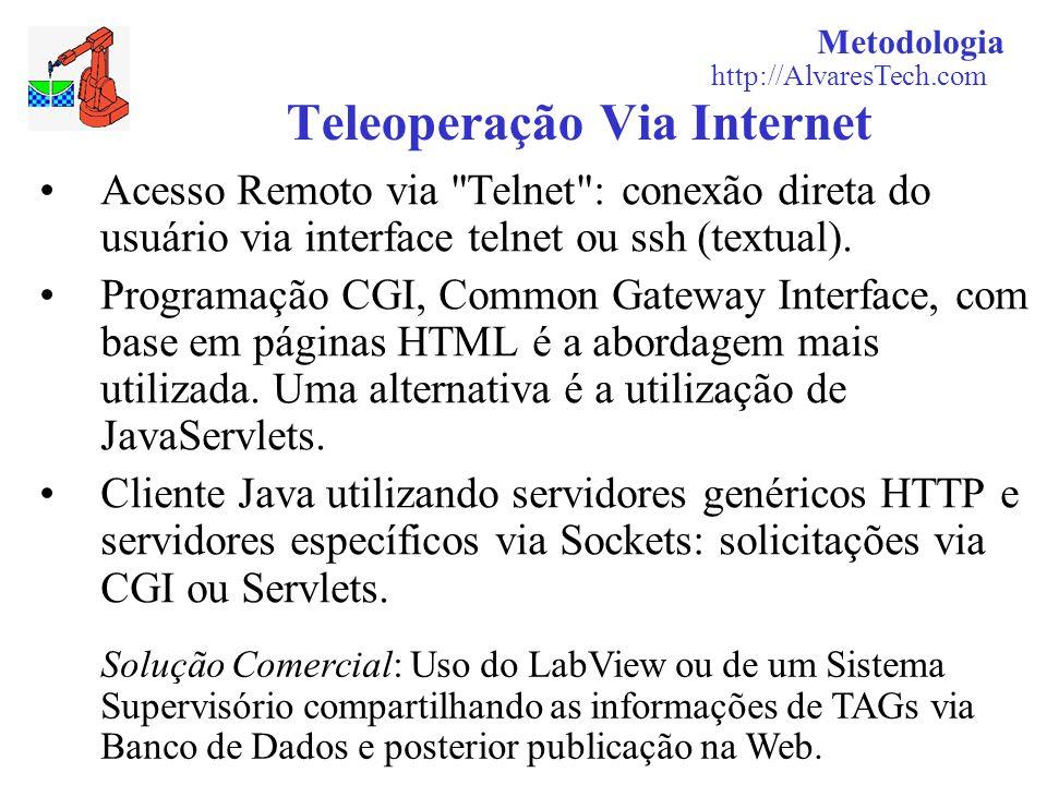 Teleoperação Via Internet