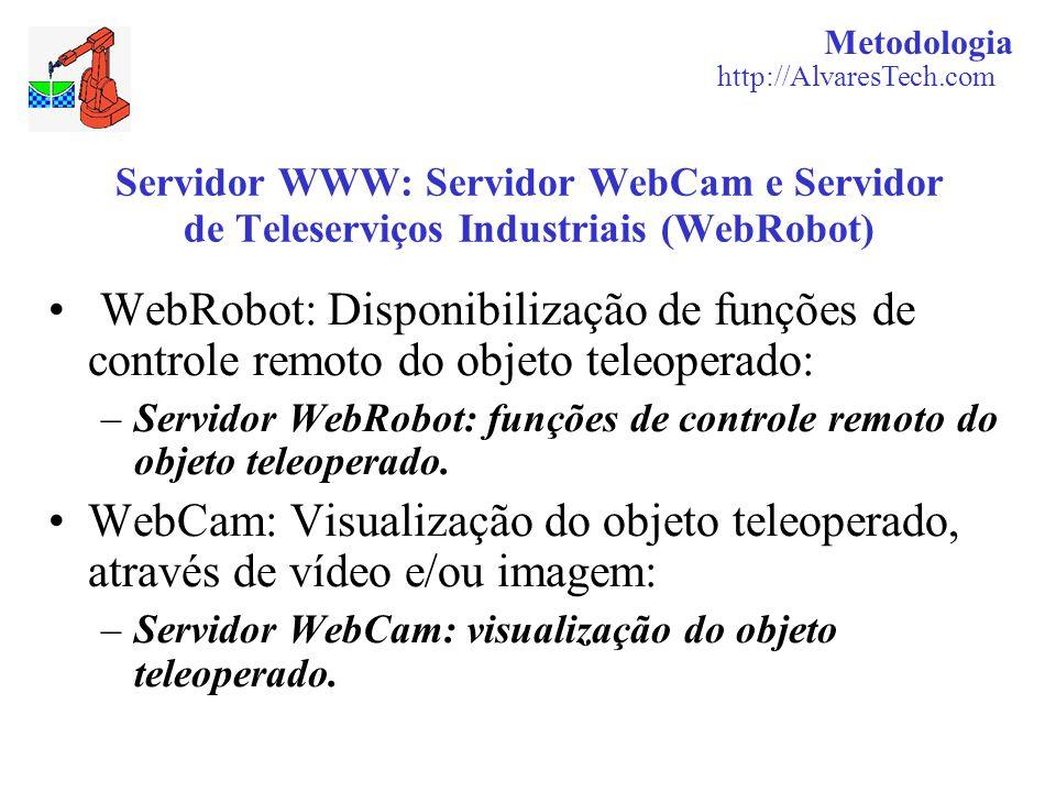 Metodologia http://AlvaresTech.com. Servidor WWW: Servidor WebCam e Servidor de Teleserviços Industriais (WebRobot)