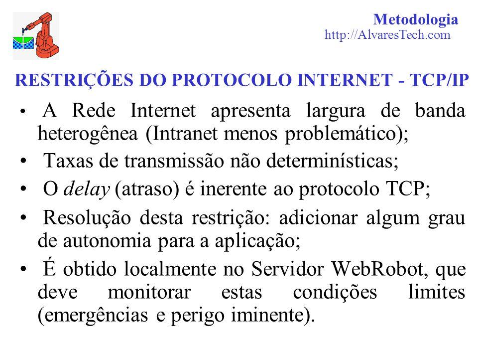 RESTRIÇÕES DO PROTOCOLO INTERNET - TCP/IP