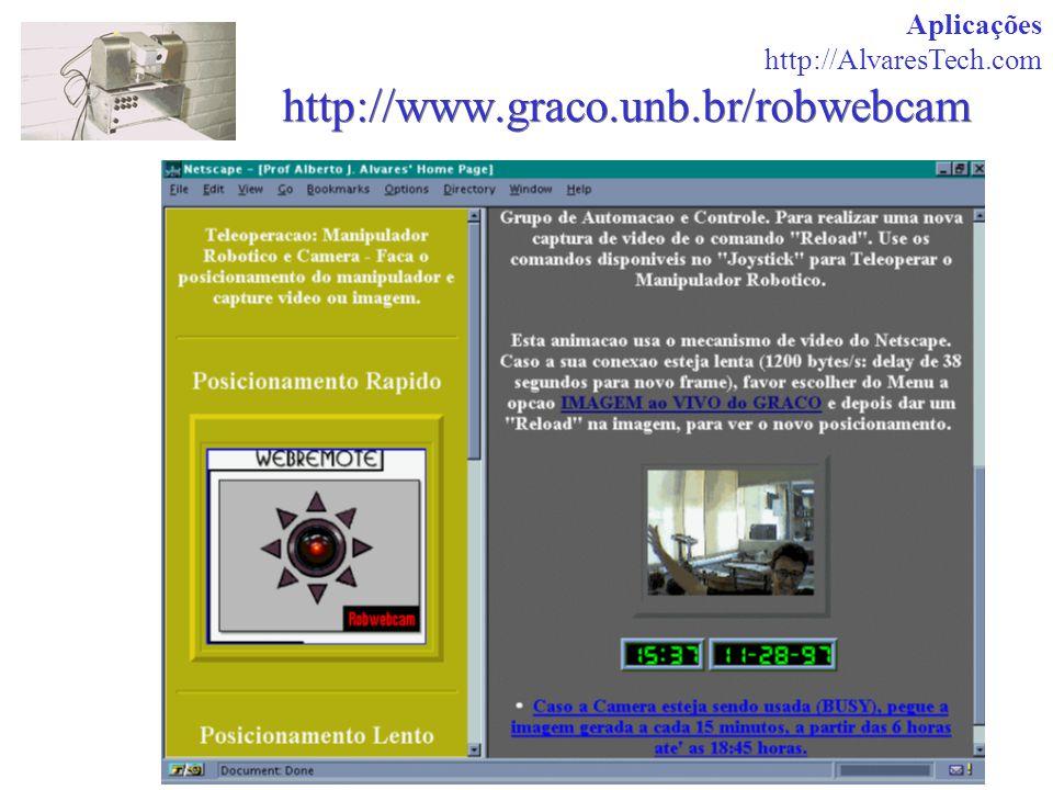 Aplicações http://AlvaresTech.com http://www.graco.unb.br/robwebcam