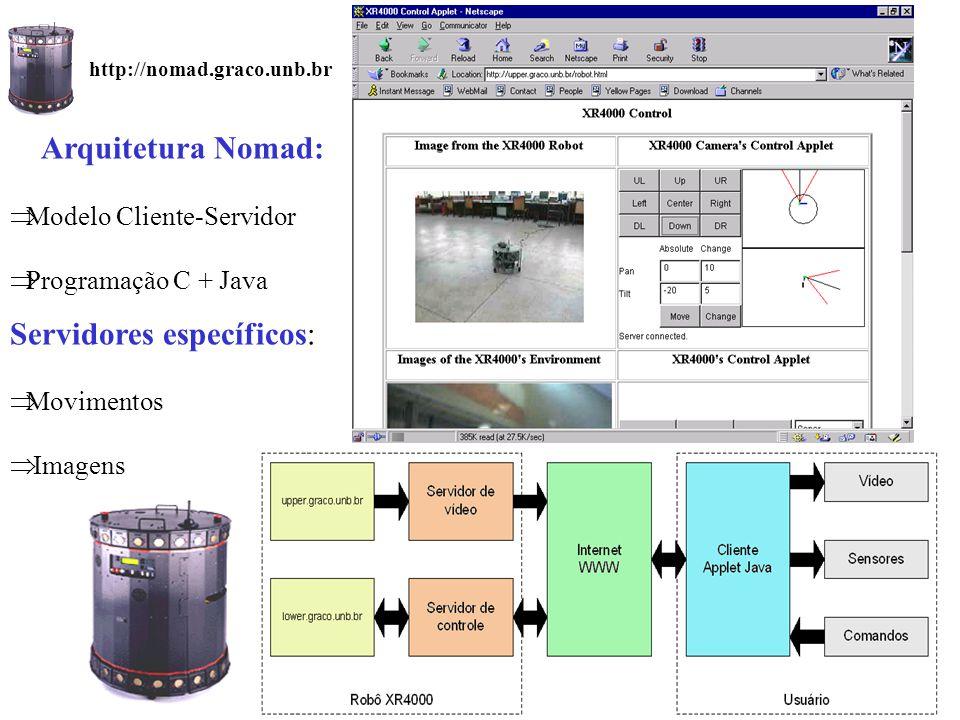 Arquitetura Nomad: Modelo Cliente-Servidor