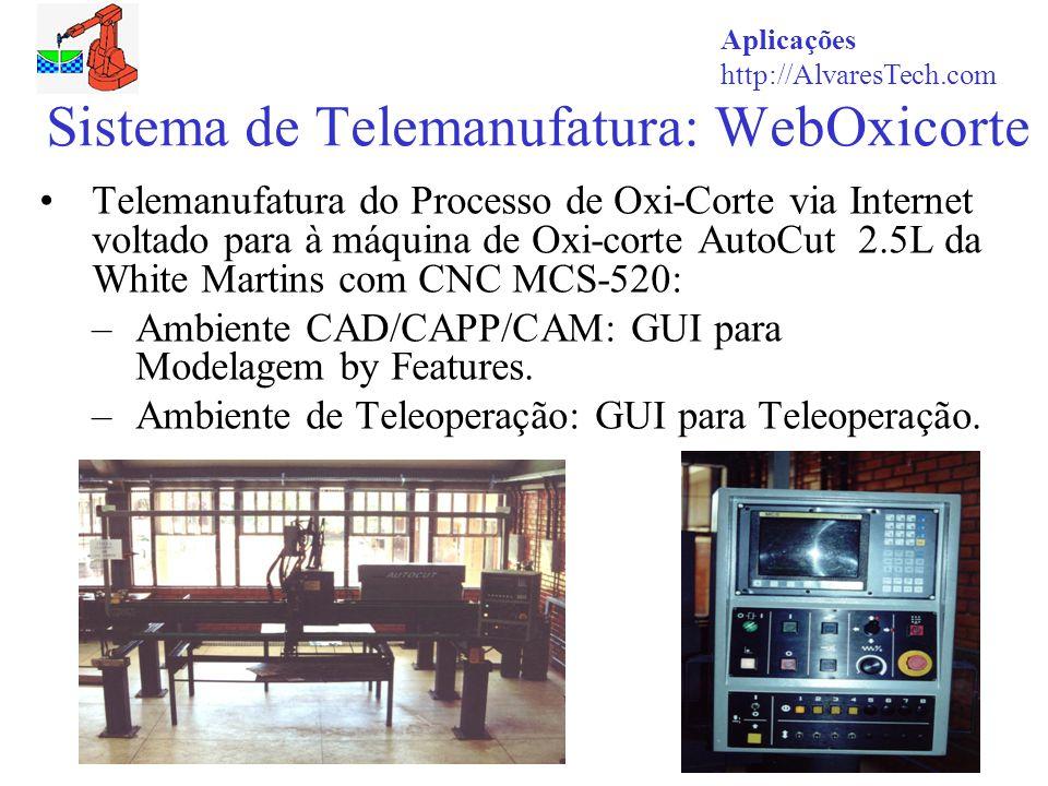Sistema de Telemanufatura: WebOxicorte
