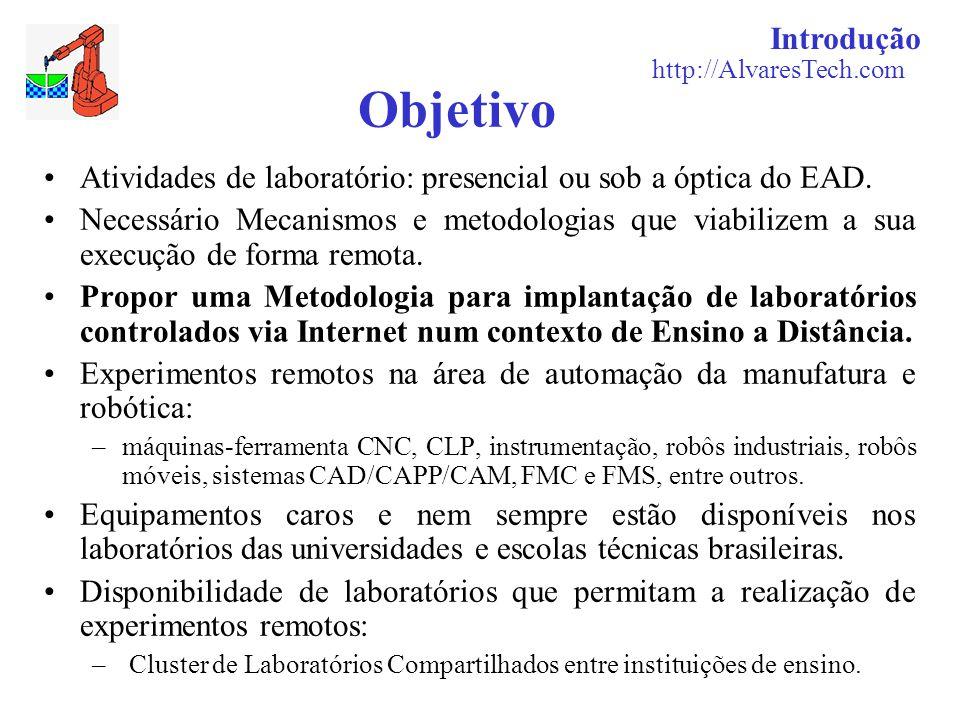 Introdução http://AlvaresTech.com. Objetivo. Atividades de laboratório: presencial ou sob a óptica do EAD.