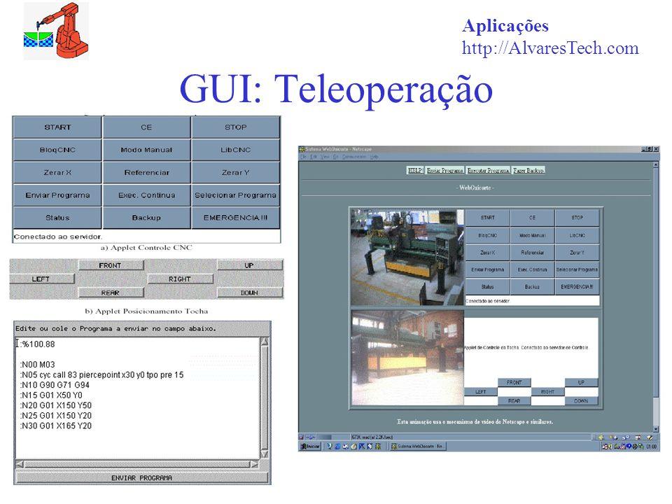 Aplicações http://AlvaresTech.com GUI: Teleoperação