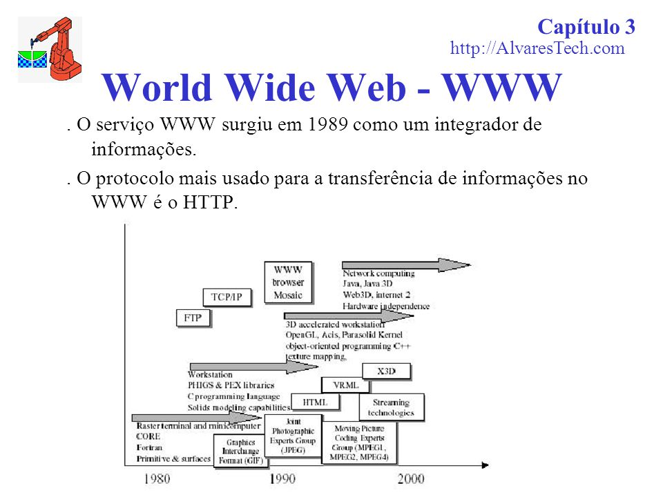 World Wide Web - WWW Capítulo 3