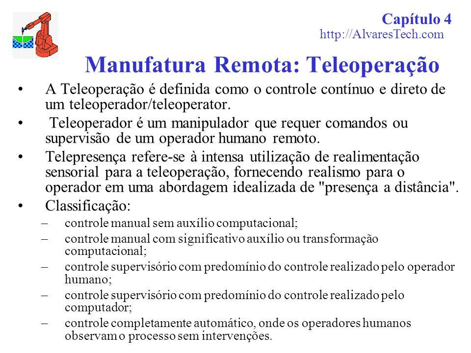 Manufatura Remota: Teleoperação