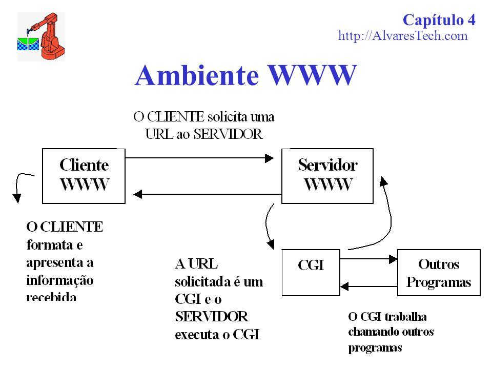 Capítulo 4 http://AlvaresTech.com Ambiente WWW