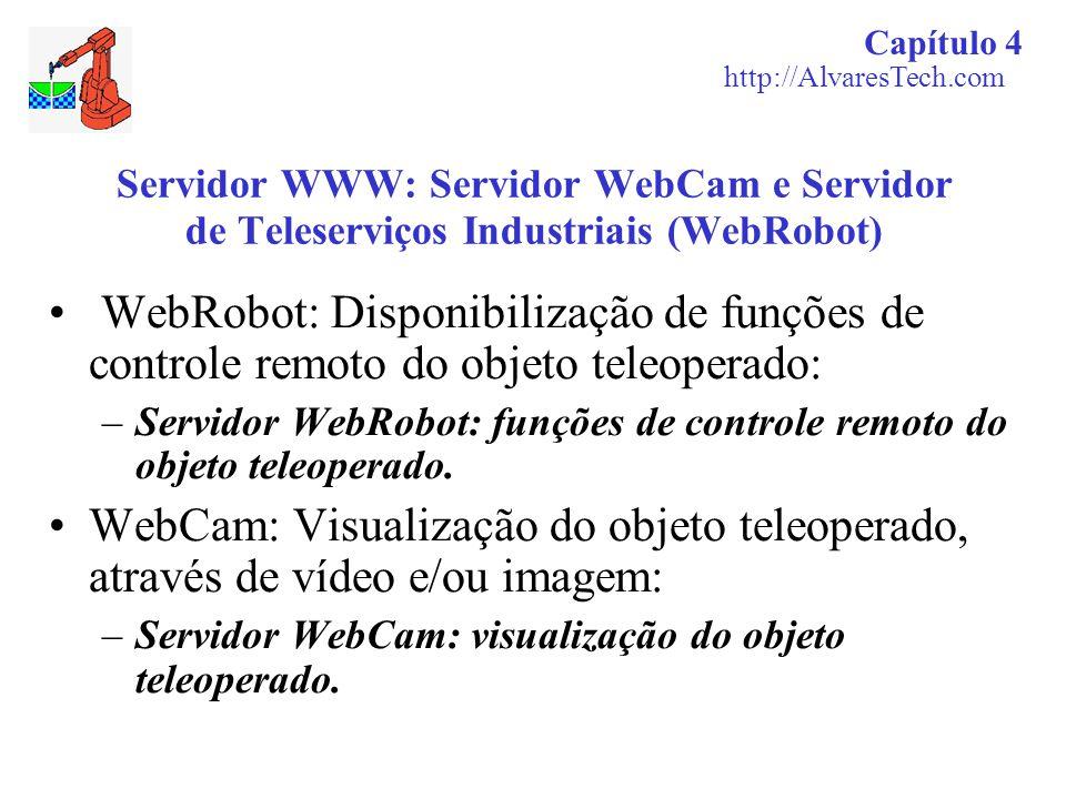 Capítulo 4 http://AlvaresTech.com. Servidor WWW: Servidor WebCam e Servidor de Teleserviços Industriais (WebRobot)