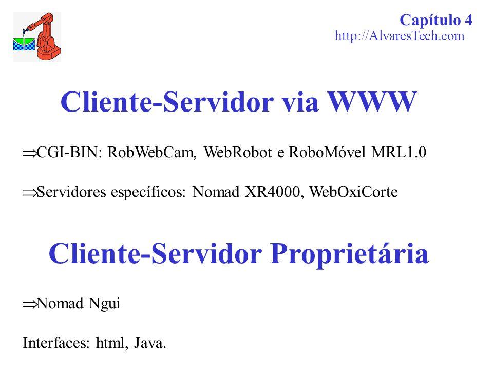 Cliente-Servidor via WWW Cliente-Servidor Proprietária