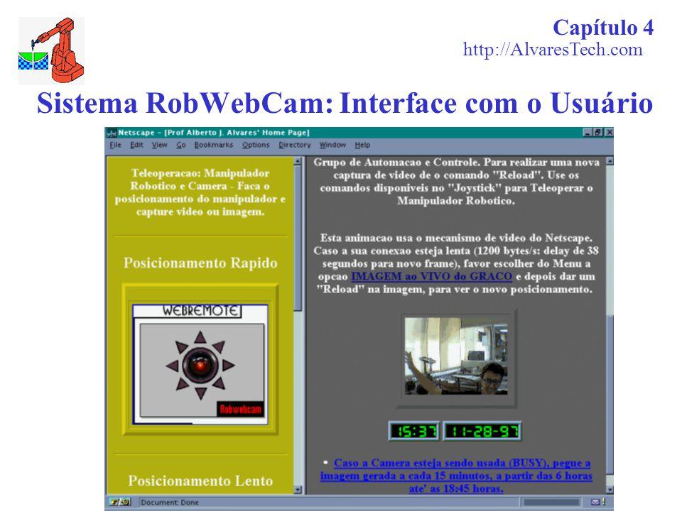 Sistema RobWebCam: Interface com o Usuário