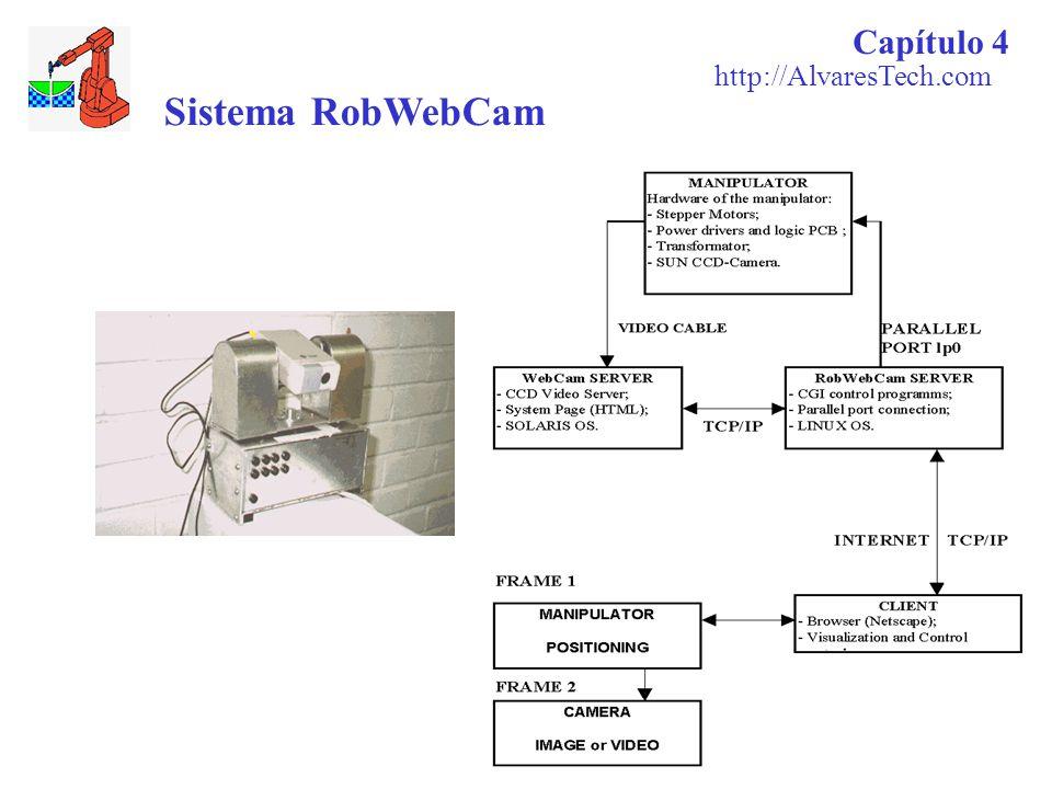 Capítulo 4 http://AlvaresTech.com Sistema RobWebCam