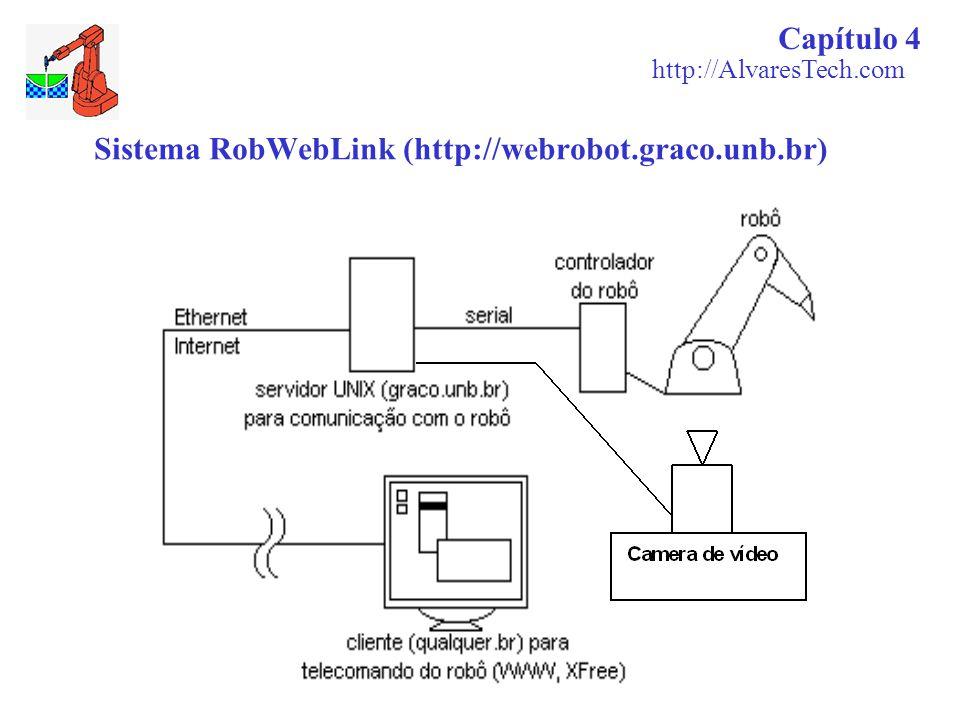 Sistema RobWebLink (http://webrobot.graco.unb.br)