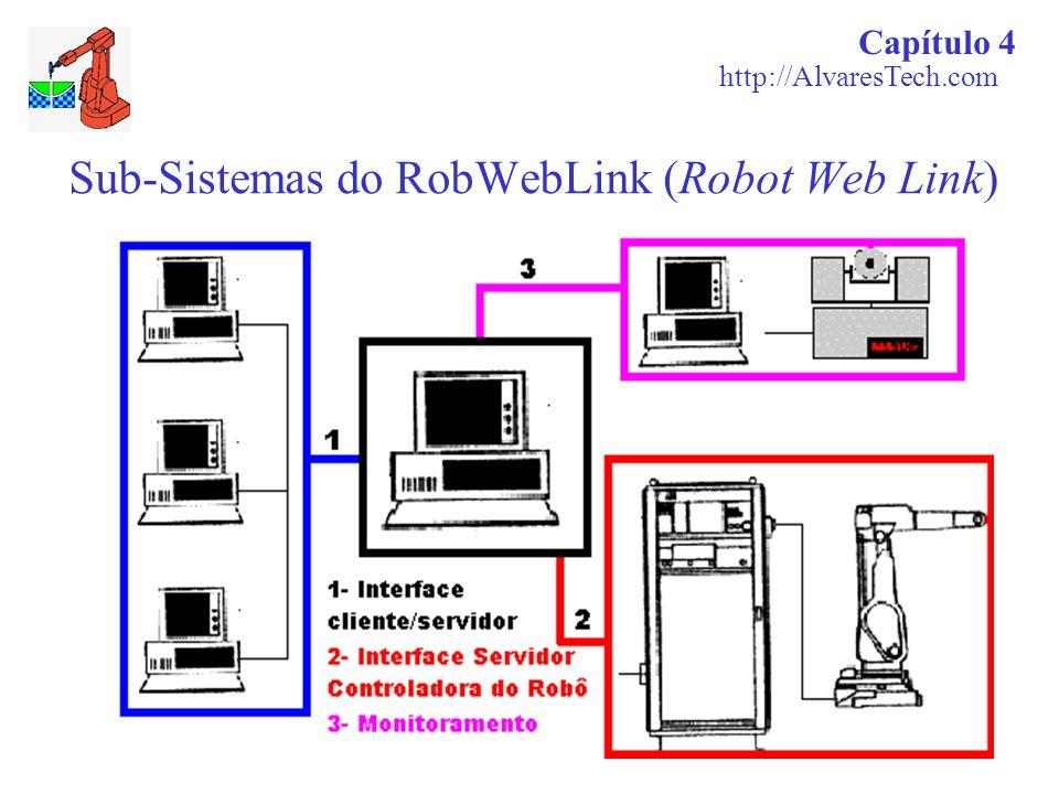 Sub-Sistemas do RobWebLink (Robot Web Link)
