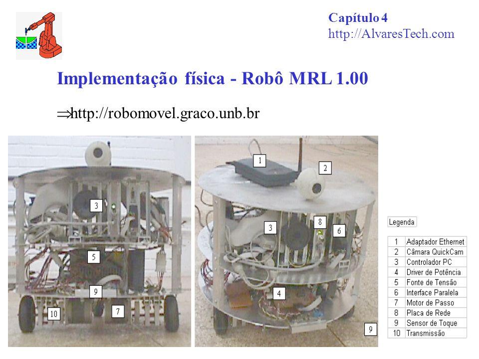 Implementação física - Robô MRL 1.00