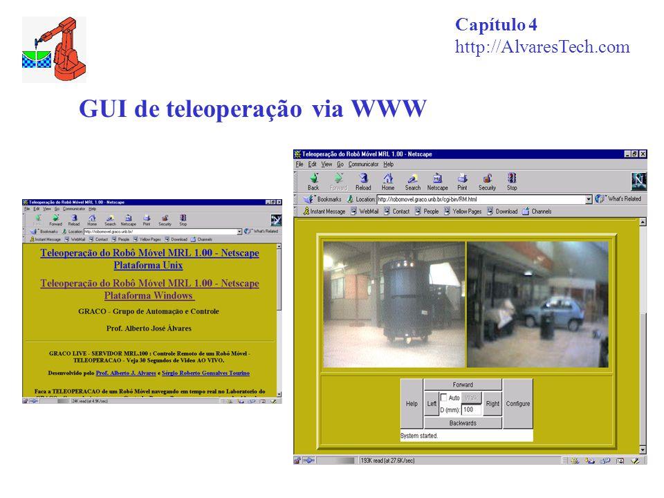 GUI de teleoperação via WWW